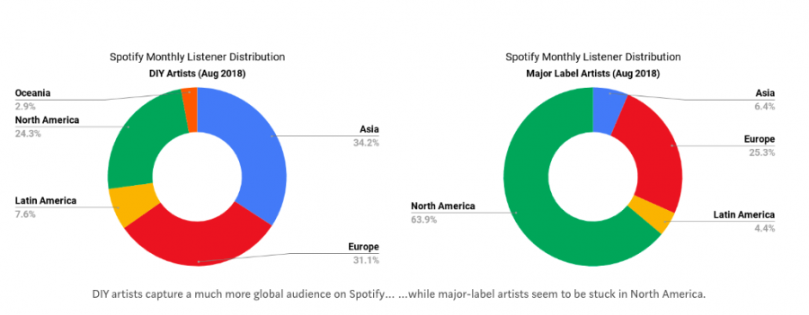 Spotify_авугст_2018